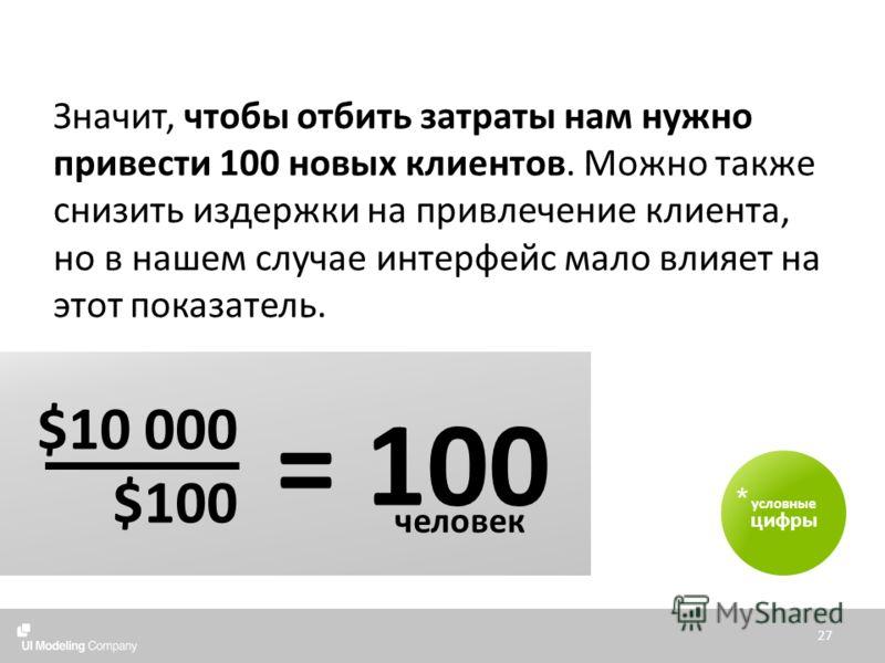 Значит, чтобы отбить затраты нам нужно привести 100 новых клиентов. Можно также снизить издержки на привлечение клиента, но в нашем случае интерфейс мало влияет на этот показатель. 27 условные цифры * = 100 $10 000 $100 человек
