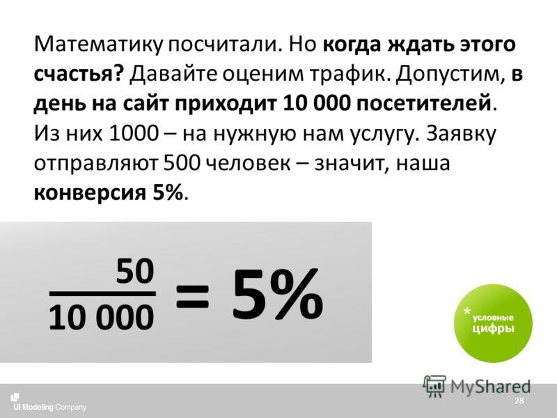 Математику посчитали. Но когда ждать этого счастья? Давайте оценим трафик. Допустим, в день на сайт приходит 10 000 посетителей. Из них 1000 – на нужную нам услугу. Заявку отправляют 500 человек – значит, наша конверсия 5%. 28 условные цифры * = 5% 5