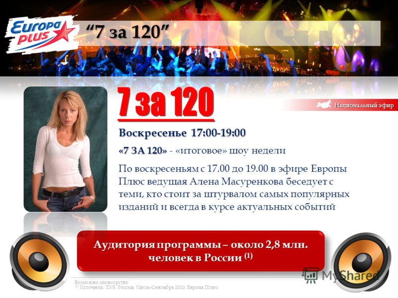 Аудитория программы – около 2,8 млн. человек в России (1) Воскресенье 17:00-19:00 «7 ЗА 120» «7 ЗА 120» - «итоговое» шоу недели По воскресеньям с 17.00 до 19.00 в эфире Европы Плюс ведущая Алена Масуренкова беседует с теми, кто стоит за штурвалом сам