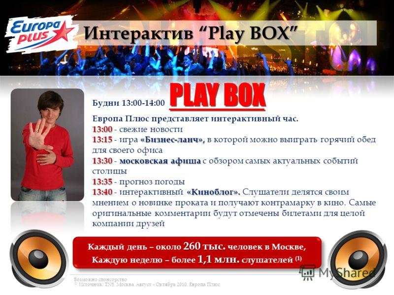 260 тыс. Каждый день – около 260 тыс. человек в Москве, 1,1 млн. Каждую неделю – более 1,1 млн. слушателей (1) 260 тыс. Каждый день – около 260 тыс. человек в Москве, 1,1 млн. Каждую неделю – более 1,1 млн. слушателей (1) Будни 13:00-14:00 Европа Плю