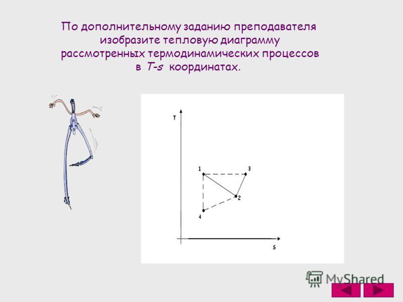 По дополнительному заданию преподавателя изобразите тепловую диаграмму рассмотренных термодинамических процессов в T-s координатах.