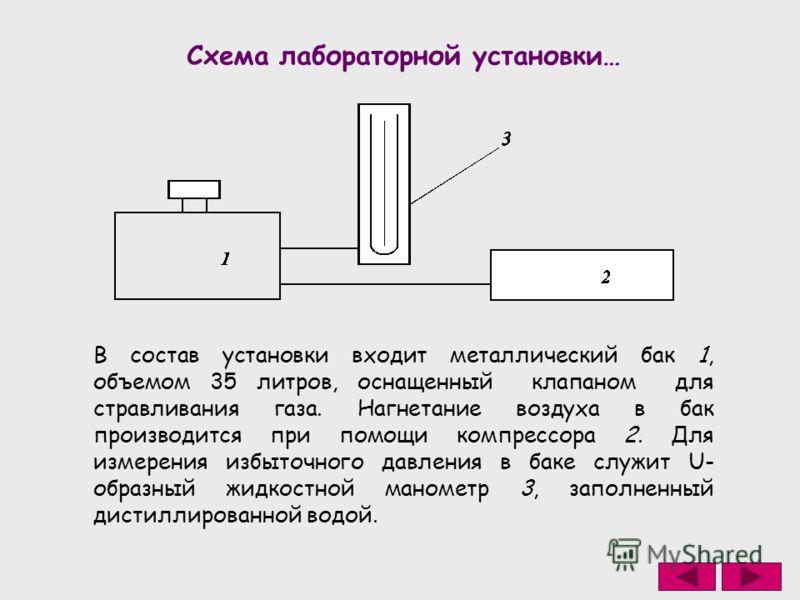 Схема лабораторной установки…