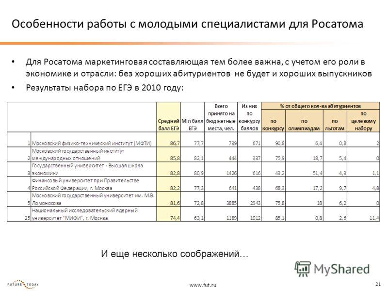 www.fut.ru 21 Особенности работы с молодыми специалистами для Росатома Для Росатома маркетинговая составляющая тем более важна, с учетом его роли в экономике и отрасли: без хороших абитуриентов не будет и хороших выпускников Результаты набора по ЕГЭ