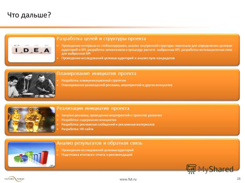 www.fut.ru 25 Что дальше? Разработка целей и структуры проекта Проведение интервью со стейкхолдерами, анализ внутренней структуры персонала для определения целевых аудиторий и KPI, разработка механизмов и процедур расчета выбранных KPI, разработка мо