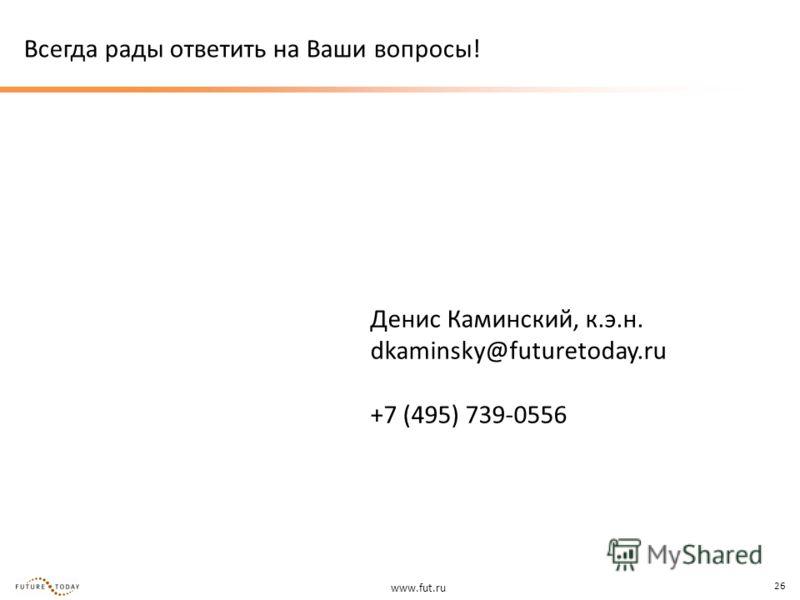 www.fut.ru 26 Всегда рады ответить на Ваши вопросы! Денис Каминский, к.э.н. dkaminsky@futuretoday.ru +7 (495) 739-0556