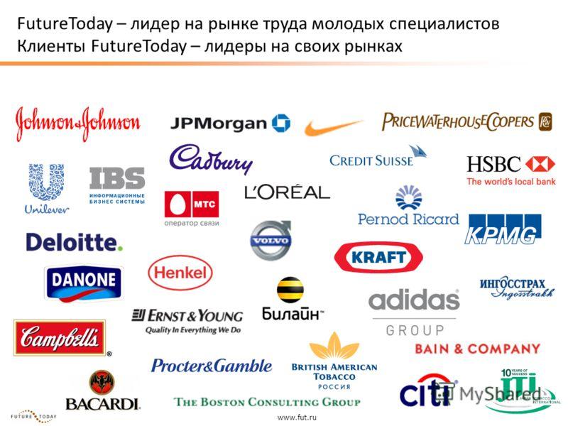 www.fut.ru 3 FutureToday – лидер на рынке труда молодых специалистов Клиенты FutureToday – лидеры на своих рынках