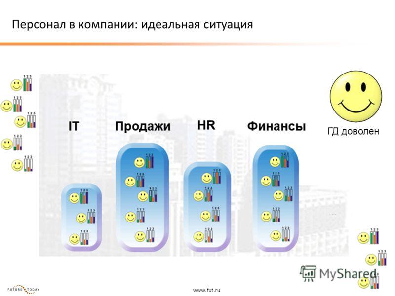 www.fut.ru 5 Персонал в компании: идеальная ситуация ГД доволен