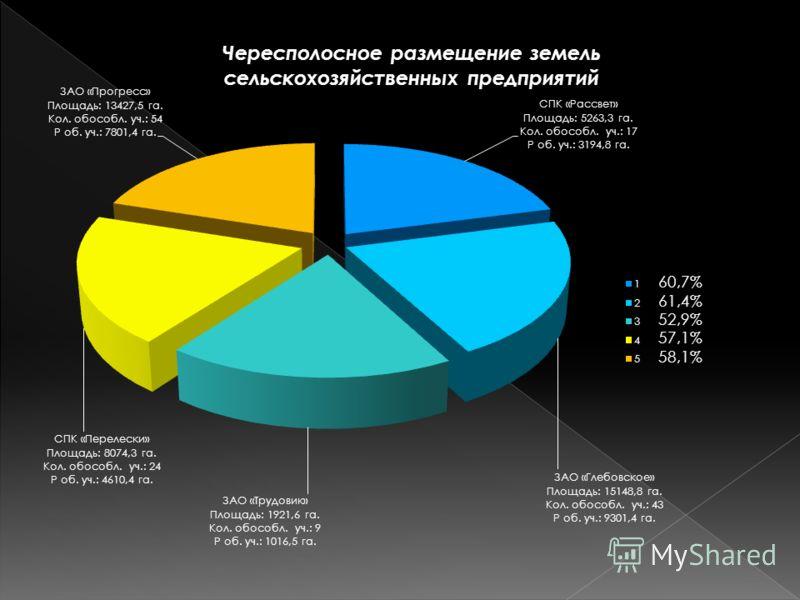 60,7% 61,4% 52,9% 57,1% 58,1%