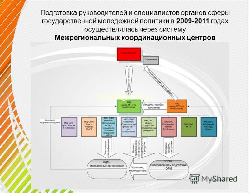 Подготовка руководителей и специалистов органов сферы государственной молодежной политики в 2009-2011 годах осуществлялась через систему Межрегиональных координационных центров kupoda@bmail.ru