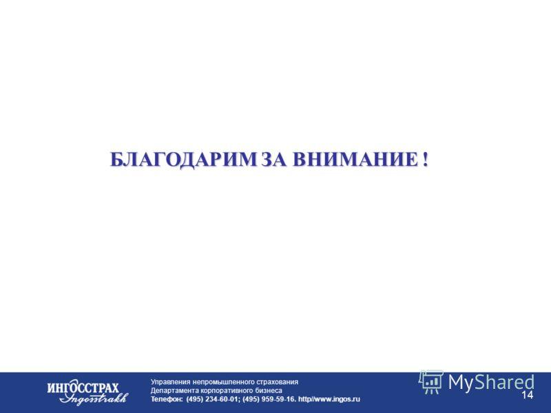 14 БЛАГОДАРИМ ЗА ВНИМАНИЕ ! Управления непромышленного страхования Департамента корпоративного бизнеса Телефон: (495) 234-60-01; (495) 959-59-16. http//www.ingos.ru