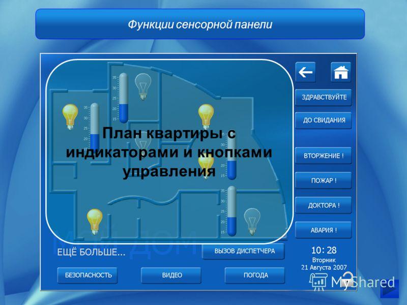Функции сенсорной панели План квартиры с индикаторами и кнопками управления
