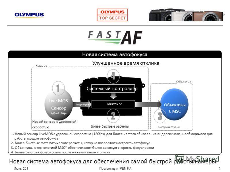 Новая система автофокуса Новая система автофокуса для обеспечения самой быстрой работы камеры. Control Новый сенсор с удвоенной скоростью Более быстрые расчеты Камера 60fps120fps Системный контроллер Live MOS Сенсор Модуль AF Объективы С MSC Объектив