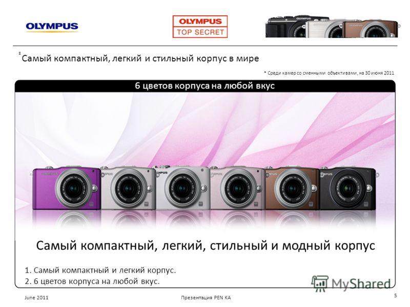 6 цветов корпуса на любой вкус * Среди камер со сменными объективами, на 30 июня 2011 Самый компактный, легкий и стильный корпус в мире 1. Самый компактный и легкий корпус. 2. 6 цветов корпуса на любой вкус. Самый компактный, легкий, стильный и модны