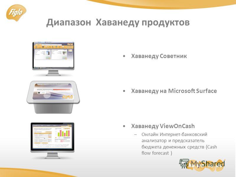Диапазон Хаванеду продуктов Хаванеду Cоветник Хаванеду на Microsoft Surface Хаванеду ViewOnCash –Онлайн Интернет-банковский анализатор и предсказатель бюджета денежных средств (Cash flow forecast )