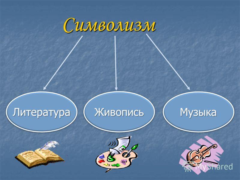 Символизм ЛитератураЛитератураЖивописьЖивописьМузыкаМузыка