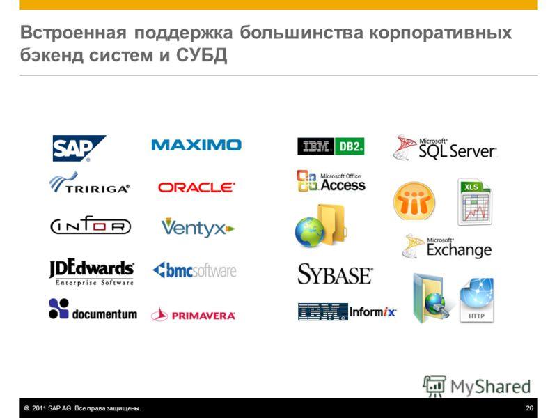 ©2011 SAP AG. Все права защищены.26 Встроенная поддержка большинства корпоративных бэкенд систем и СУБД