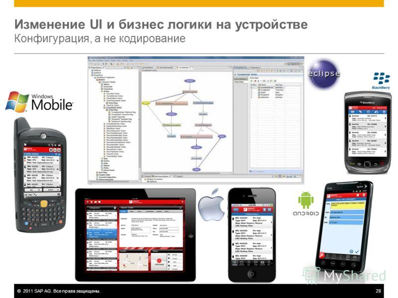 ©2011 SAP AG. Все права защищены.28 Изменение UI и бизнес логики на устройстве Конфигурация, а не кодирование