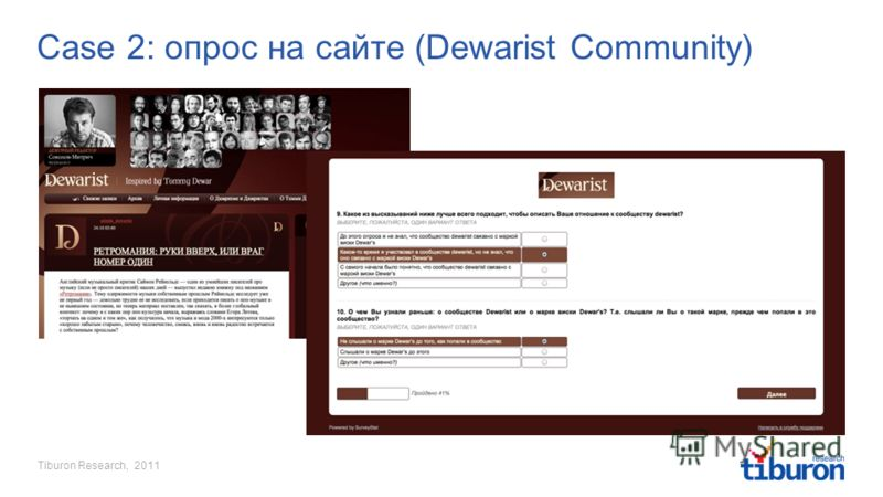 Tiburon Research, 2011 Case 2: опрос на сайте (Dewarist Community)