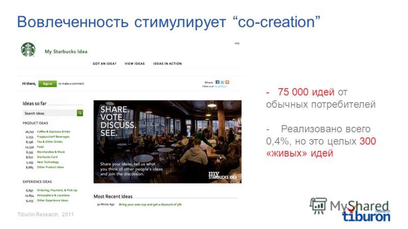 Tiburon Research, 2011 Вовлеченность стимулирует co-creation - 75 000 идей от обычных потребителей - Реализовано всего 0,4%, но это целых 300 «живых» идей