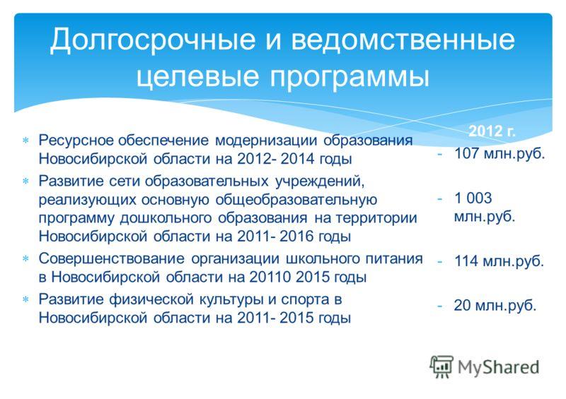 Долгосрочные и ведомственные целевые программы Ресурсное обеспечение модернизации образования Новосибирской области на 2012- 2014 годы Развитие сети образовательных учреждений, реализующих основную общеобразовательную программу дошкольного образовани