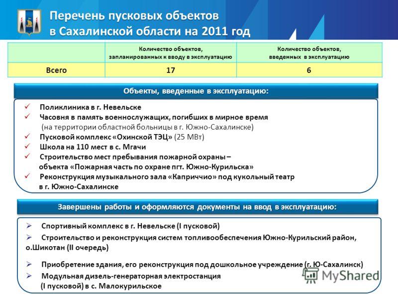 Перечень пусковых объектов в Сахалинской области на 2011 год Количество объектов, запланированных к вводу в эксплуатацию Количество объектов, введенных в эксплуатацию Всего176 Объекты, введенные в эксплуатацию: Поликлиника в г. Невельске Часовня в па