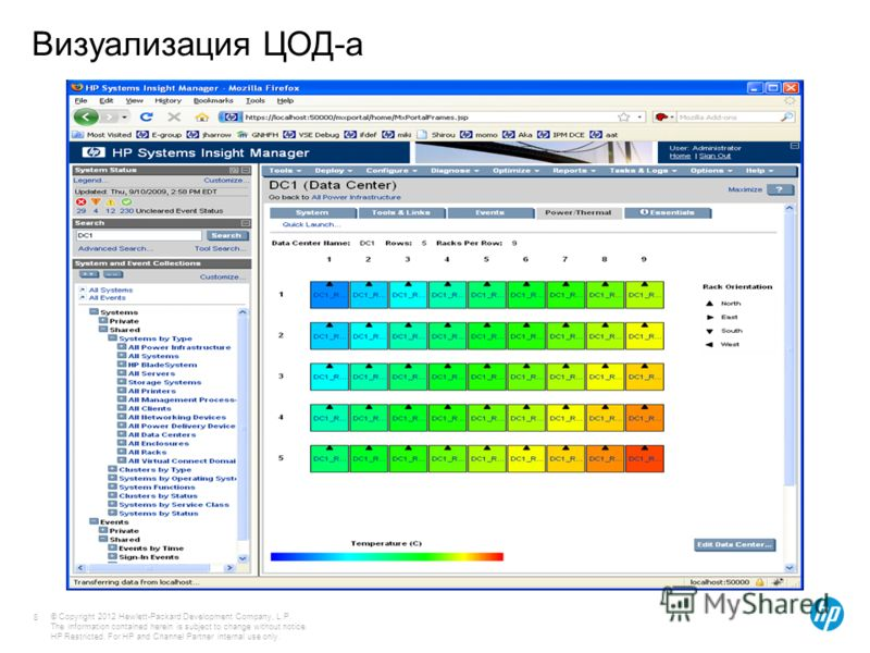 © Copyright 2012 Hewlett-Packard Development Company, L.P. The information contained herein is subject to change without notice. HP Restricted. For HP and Channel Partner internal use only. Визуализация ЦОД-а 8