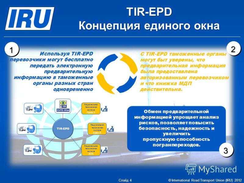 TIR-EPD Концепция единого окна 11 22 33 Слайд 4 © International Road Transport Union (IRU) 2012