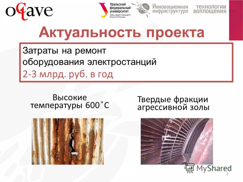 Высокие температуры 600 ͦС 2 Твердые фракции агрессивной золы Затраты на ремонт оборудования электростанций 2-3 млрд. руб. в год Актуальность проекта