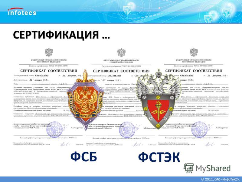2011, ОАО «ИнфоТеКС». СЕРТИФИКАЦИЯ … ФСТЭК ФСБ