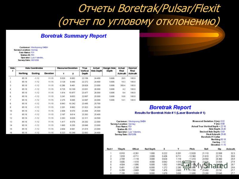 Отчеты Boretrak/Pulsar/Flexit (отчет по угловому отклонению)