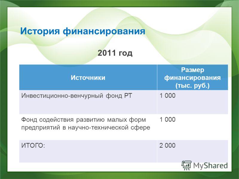 История финансирования 2011 год Источники Размер финансирования (тыс. руб.) Инвестиционно-венчурный фонд РТ1 000 Фонд содействия развитию малых форм предприятий в научно-технической сфере 1 000 ИТОГО:2 000