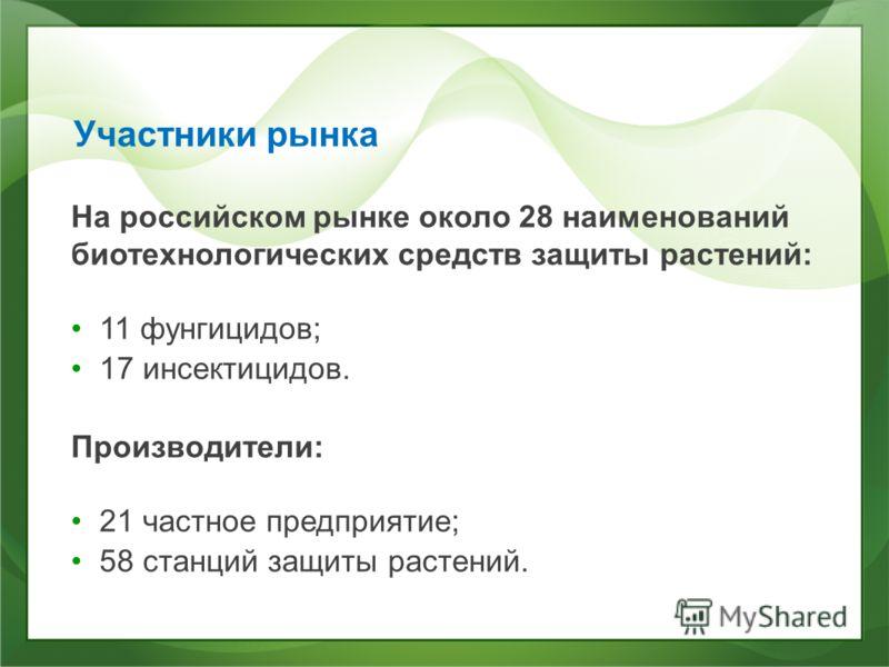 Участники рынка На российском рынке около 28 наименований биотехнологических средств защиты растений: 11 фунгицидов; 17 инсектицидов. Производители: 21 частное предприятие; 58 станций защиты растений.