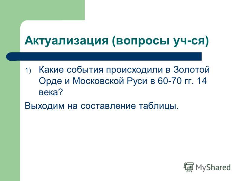 Актуализация (вопросы уч-ся) 1) Какие события происходили в Золотой Орде и Московской Руси в 60-70 гг. 14 века? Выходим на составление таблицы.