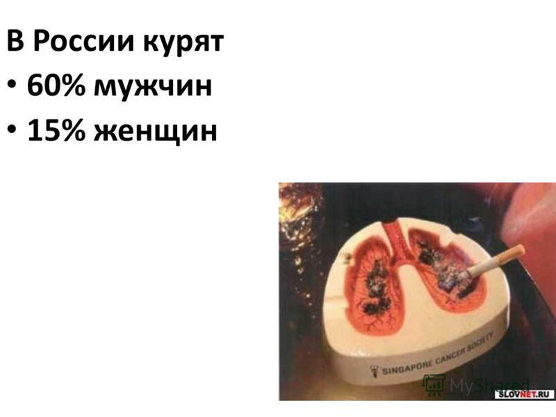 В России курят 60% мужчин 15% женщин