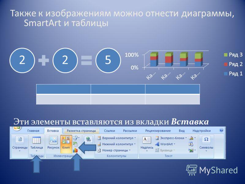 Также к изображениям можно отнести диаграммы, SmartArt и таблицы 225 Эти элементы вставляются из вкладки Вставка