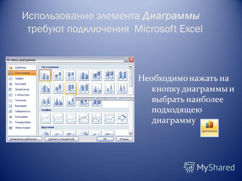 Использование элемента Диаграммы требуют подключения Microsoft Excel Необходимо нажать на кнопку диаграммы и выбрать наиболее подходящею диаграмму