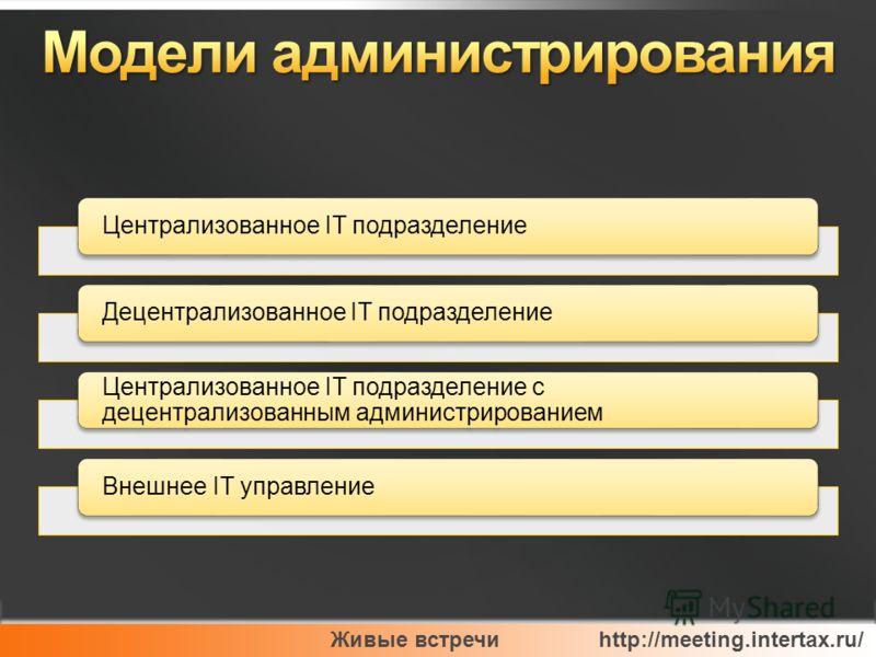Живые встречи http://meeting.intertax.ru/ Централизованное IT подразделениеДецентрализованное IT подразделение Централизованное IT подразделение с децентрализованным администрированием Внешнее IT управление
