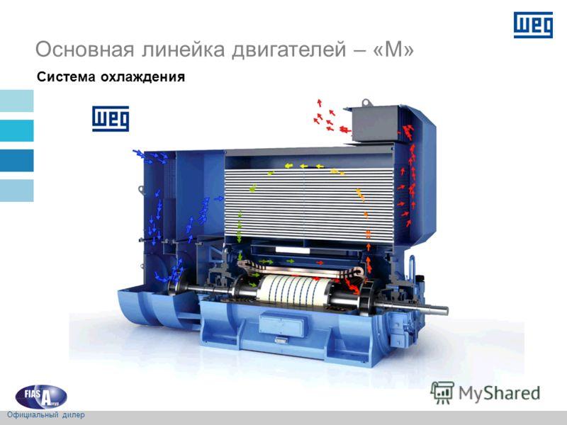 Основная линейка двигателей – «M» Система охлаждения Официальный дилер