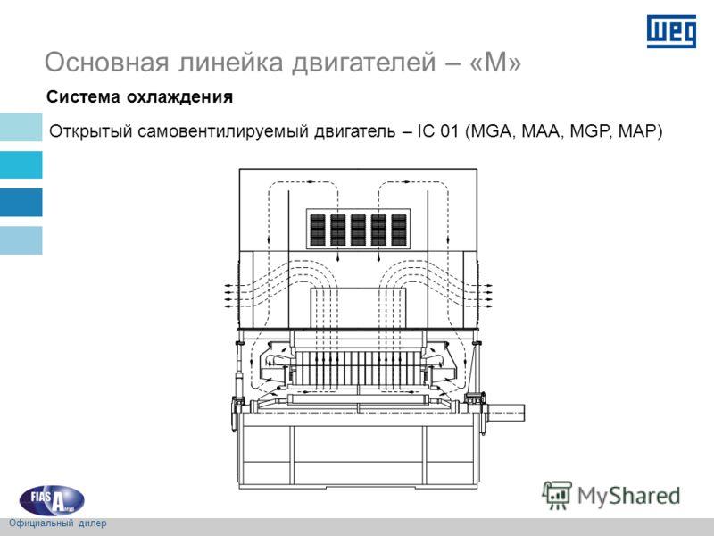 Открытый самовентилируемый двигатель – IC 01 (MGA, MAA, MGP, MAP) Основная линейка двигателей – «M» Система охлаждения Официальный дилер