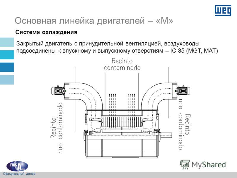 Закрытый двигатель с принудительной вентиляцией, воздуховоды подсоединены к впускному и выпускному отверстиям – IC 35 (MGT, MAT) Основная линейка двигателей – «M» Система охлаждения Официальный дилер