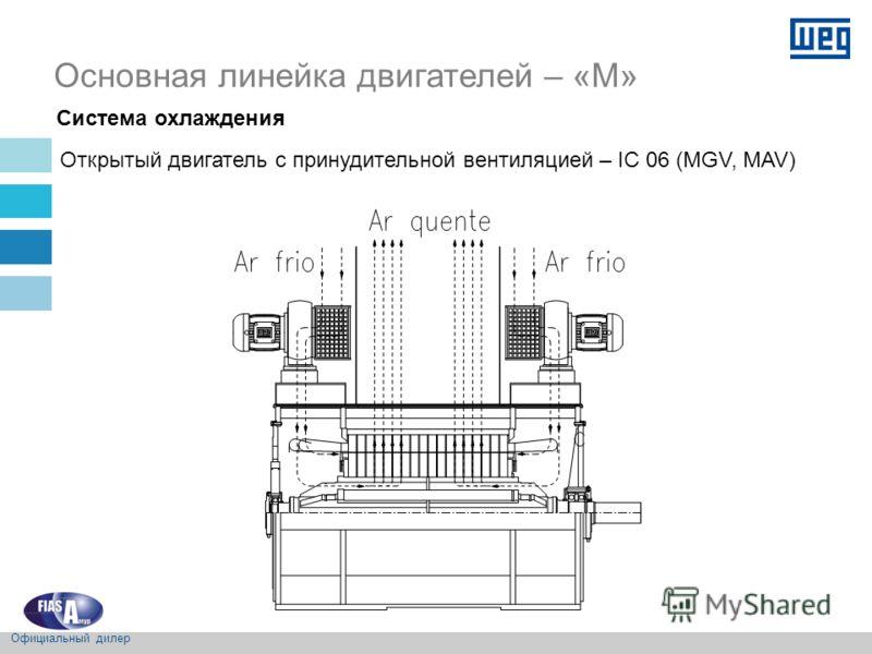 Открытый двигатель с принудительной вентиляцией – IC 06 (MGV, MAV) Основная линейка двигателей – «M» Система охлаждения Официальный дилер