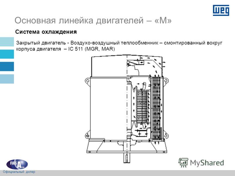 Закрытый двигатель - Воздухо-воздушный теплообменник – смонтированный вокруг корпуса двигателя – IC 511 (MGR, MAR) Основная линейка двигателей – «M» Система охлаждения Официальный дилер