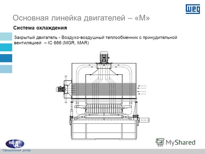 Основная линейка двигателей – «M» Система охлаждения Закрытый двигатель - Воздухо-воздушный теплообменник с принудительной вентиляцией – IC 666 (MGR, MAR) Официальный дилер