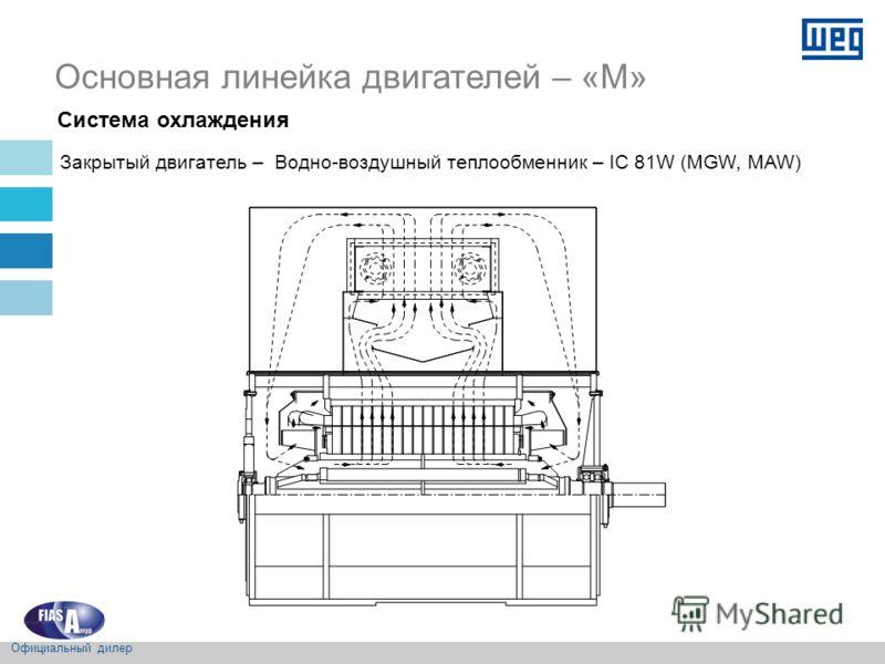 Закрытый двигатель – Водно-воздушный теплообменник – IC 81W (MGW, MAW) Основная линейка двигателей – «M» Система охлаждения Официальный дилер
