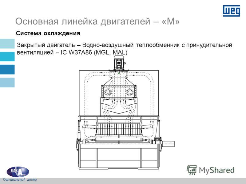 Система охлаждения Закрытый двигатель – Водно-воздушный теплообменник с принудительной вентиляцией – IC W37A86 (MGL, MAL) Основная линейка двигателей – «M» Официальный дилер