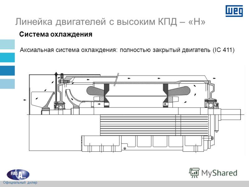 Аксиальная система охлаждения: полностью закрытый двигатель (IC 411) Система охлаждения Линейка двигателей с высоким КПД – «H» Официальный дилер