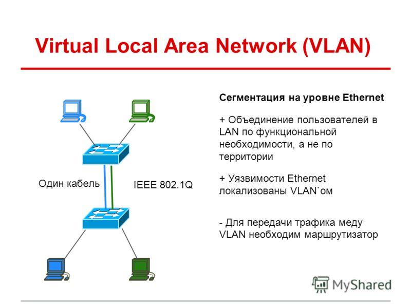 Virtual Local Area Network (VLAN) IEEE 802.1Q Сегментация на уровне Ethernet + Объединение пользователей в LAN по функциональной необходимости, а не по территории + Уязвимости Ethernet локализованы VLAN`ом - Для передачи трафика меду VLAN необходим м