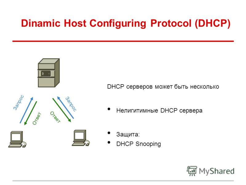 Dinamic Host Configuring Protocol (DHCP) DHCP серверов может быть несколько Нелигитимные DHCP сервера Защита: DHCP Snooping Ответ Запрос Ответ