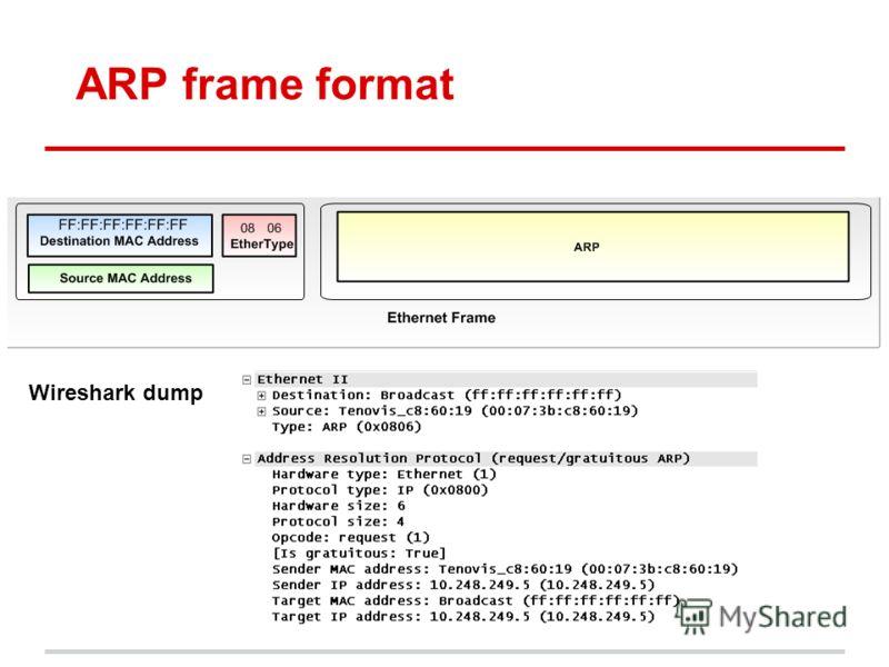 ARP frame format Wireshark dump
