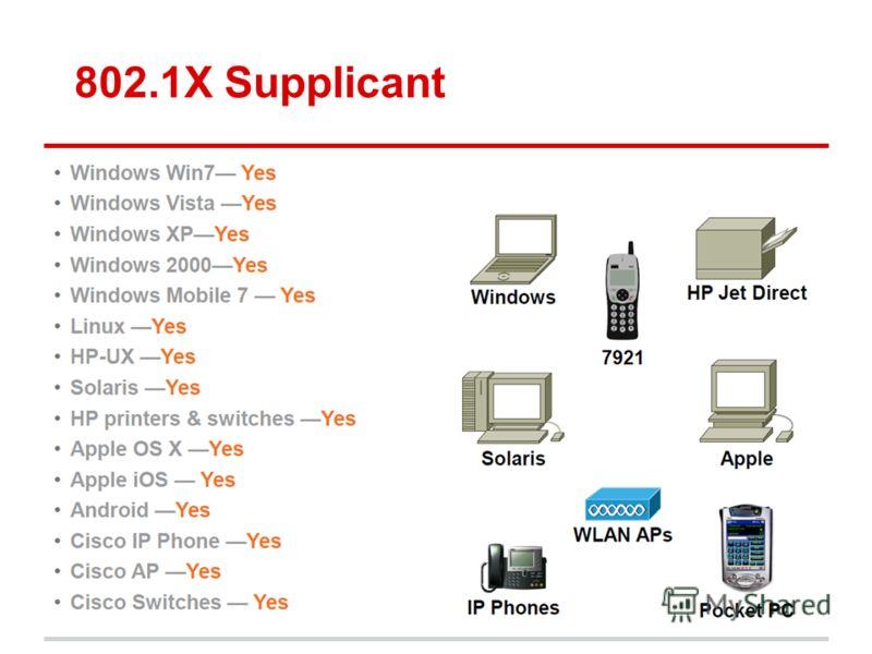 802.1X Supplicant